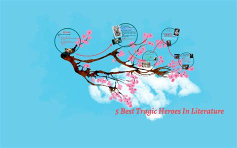 5 Best Tragic Heroes In Literature by Bailey Taylor on Prezi