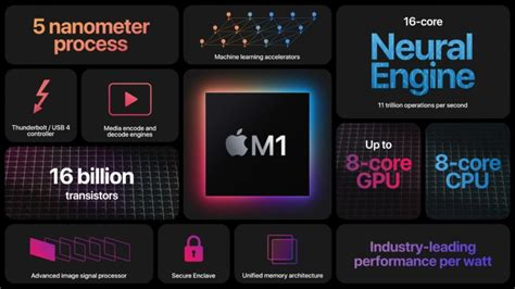 Apple Announces First ARM-Powered M1 Chip For MacBook